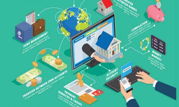 Technology in Banking Industry