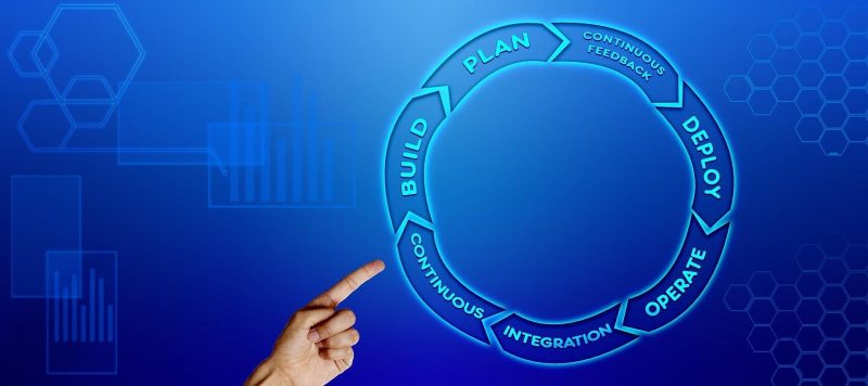 Essential Tips To Enhance The Operational Efficiency Of A Business